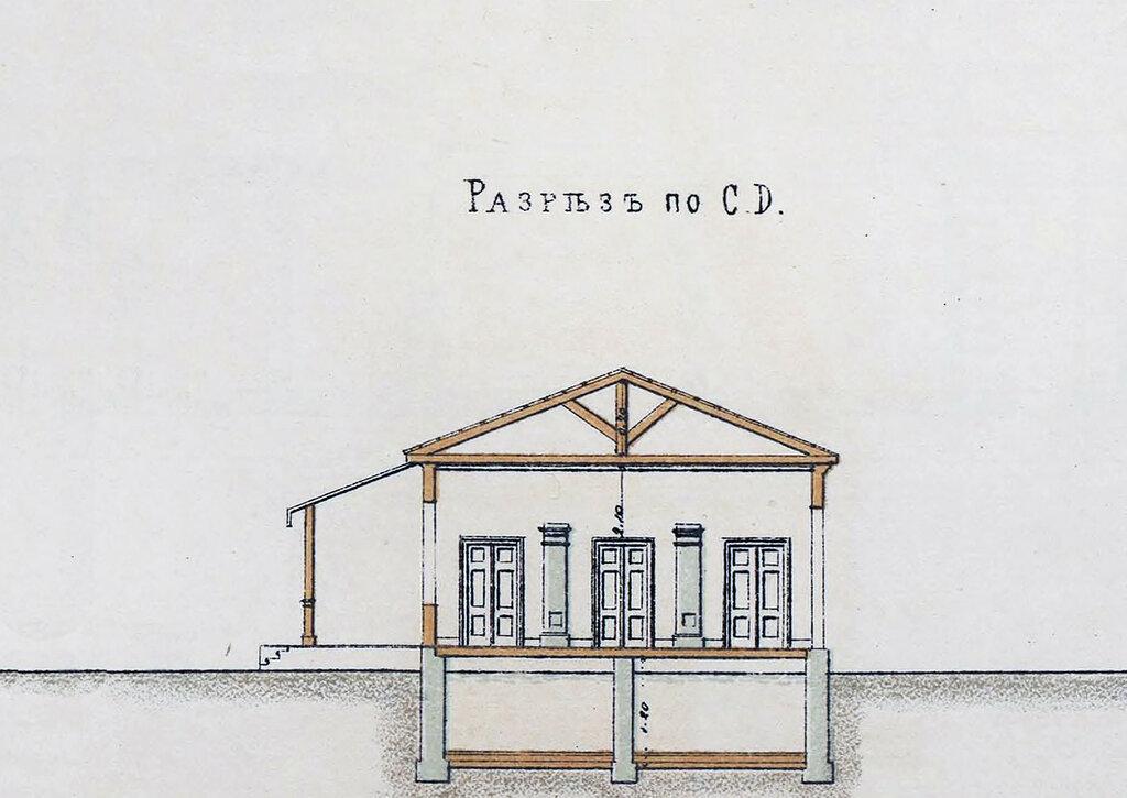 630512 Пассажирское здание I-го класса. Нижегородский вокзал. Разрез по C.D.jpg