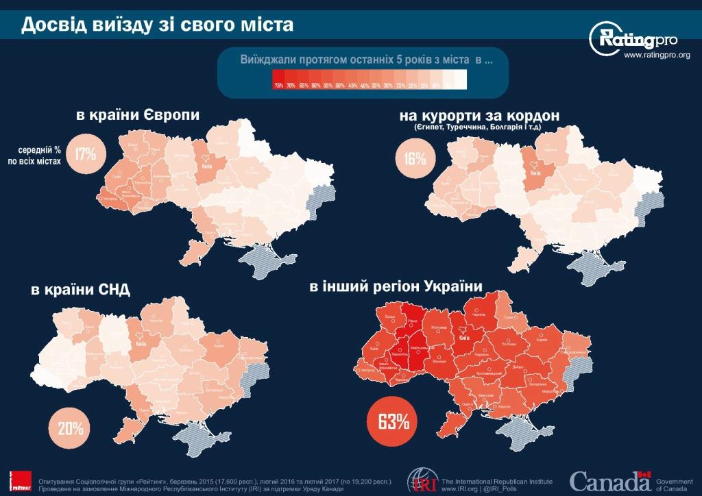 Рейтинг городов Украины 25