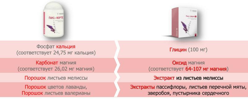 СРАВНЕНИЕ ПАКС-Р