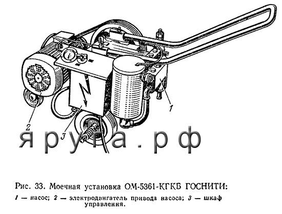 Моечная машина ОМ-5361 КГКБ ГОСНИТИ