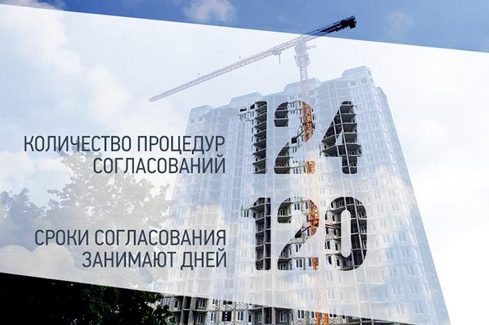 Согласование разрешений на строительство жилых зданий в 2017 году
