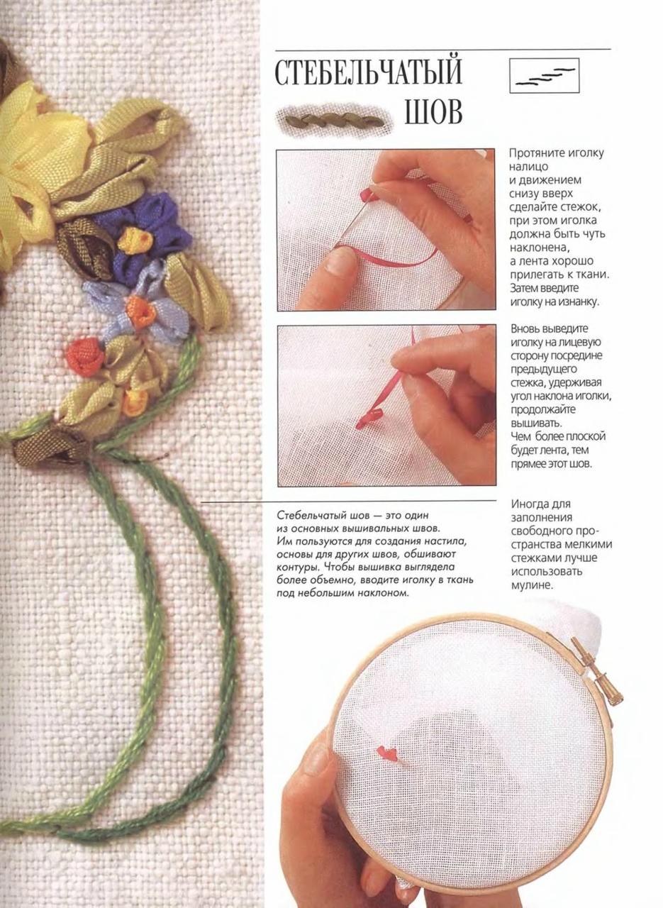 Вышивка шелковыми лентами. изделия. приемы