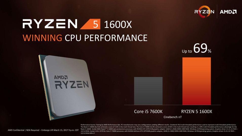 Zen вмассы: анонс четырёх процессоров AMD Ryzen 5