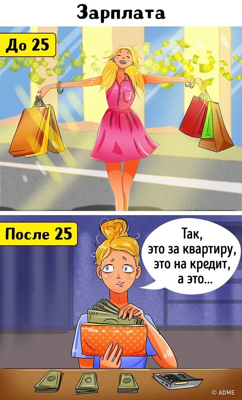 Иллюстратор Mariya Zavolokina специально для Fotojoin.ru