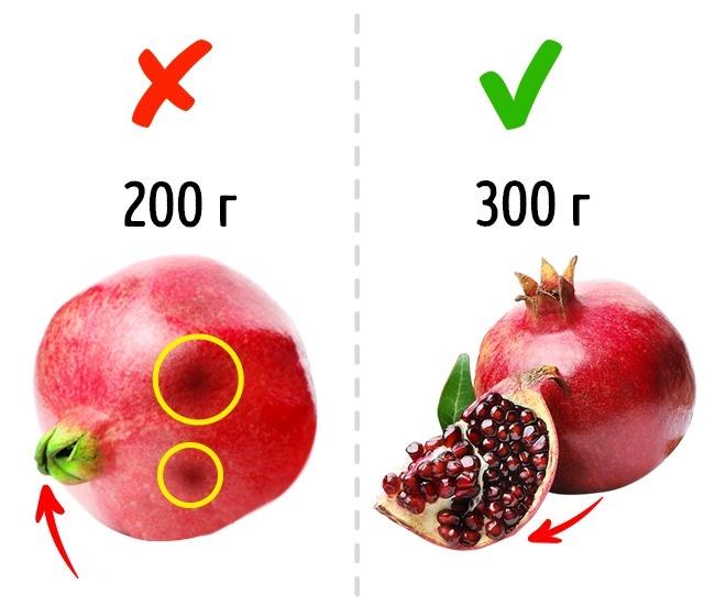 9экзотических фруктов, свыбором которых выбольше неошибетесь (9 фото)