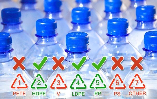 3 веские причины не использовать повторно пластиковые бутылки