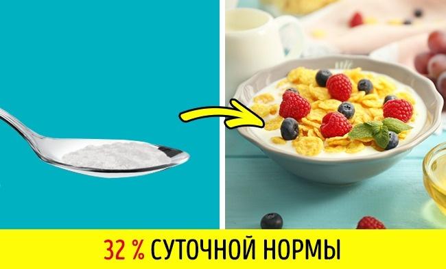 © belchonock / depositphotos  Почти все продукты изкукурузной муки содержат много натрия. Вт