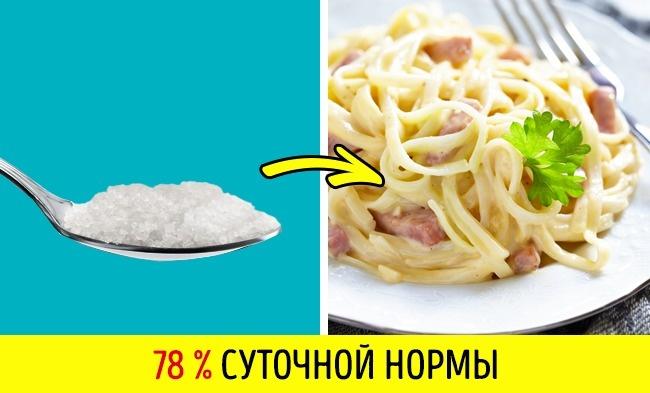 © Odelinde / depositphotos  Вкаких-то видах сыров действительно много натрия: в рокфоре и п