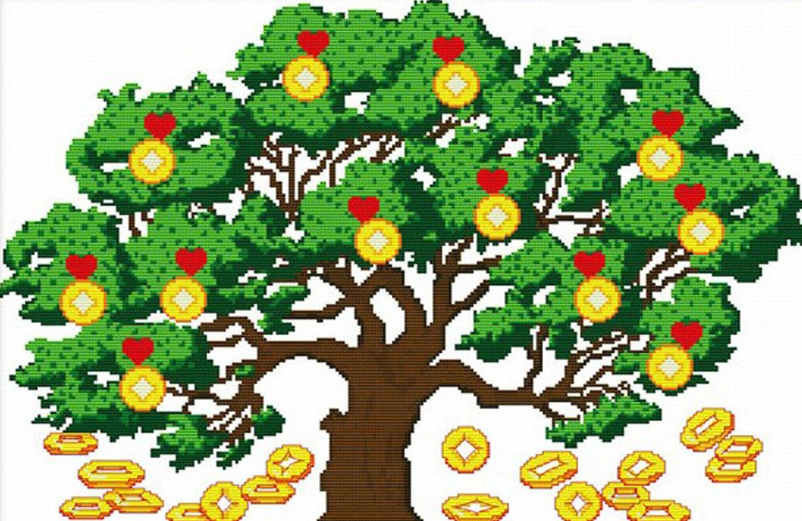 Открытка. С днем финансиста. Поздравляем. Дерево выращивает деньги
