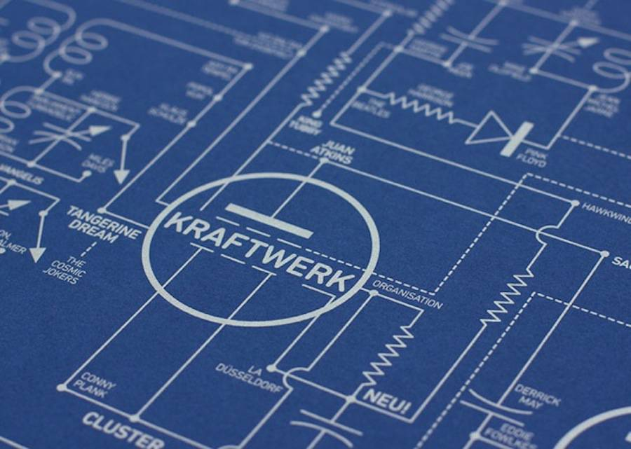The History of Electronic Music Poster