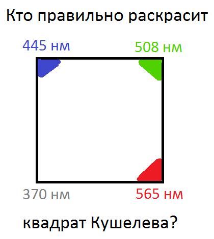 https://img-fotki.yandex.ru/get/249782/158289418.44a/0_17fb22_ca8f44e0_XL.png