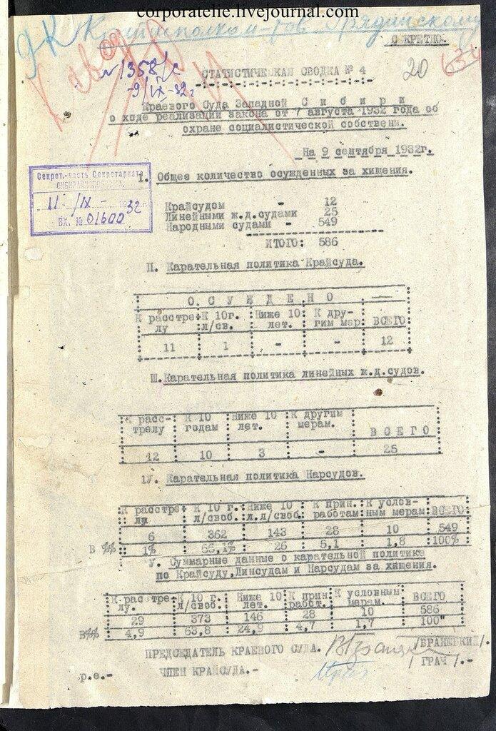 Р-47, оп.5, д.163, 020.jpg