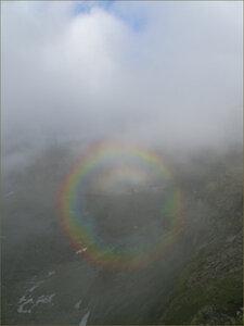 Кольцевая радуга