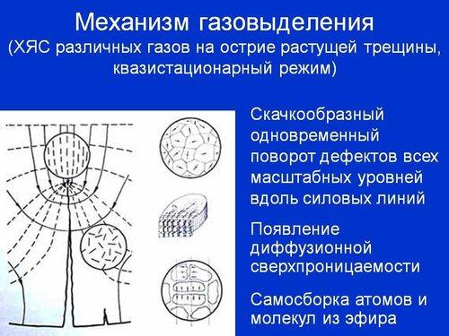 https://img-fotki.yandex.ru/get/251308/12349105.8f/0_92ba3_3cfb0bd0_L.jpg