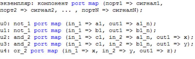 Изучаем основы VHDL, ISE, ПЛИС Xilinx. 0_13edf3_e5d6c215_orig