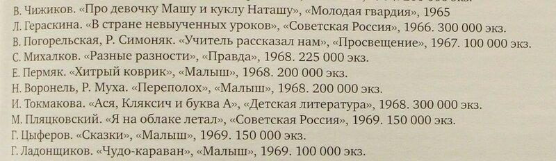 Список книг за 1965-1968.JPG