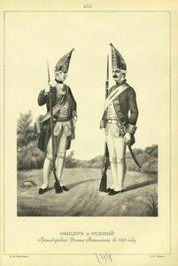 453. ОФИЦЕР и РЯДОВОЙ Гренадерского Эссена Батальона, в 1762 году.