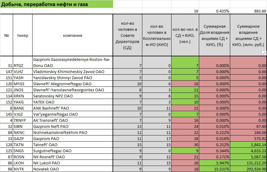 Газпром опцион ноябрь 2012 бкс бинарные опционы отзывы