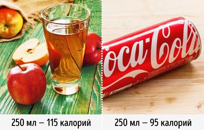 © KucherAndrey / depositphotos.com  © rutchapong / depositphotos.com  Яблочный сок кажет