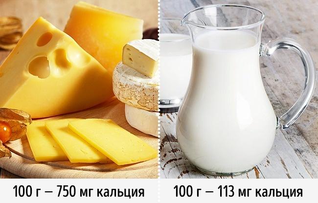 © magone / depositphotos.com  © bit245 / depositphotos.com  Большинство диет предполагае