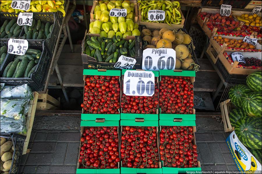 Цены в Косово.