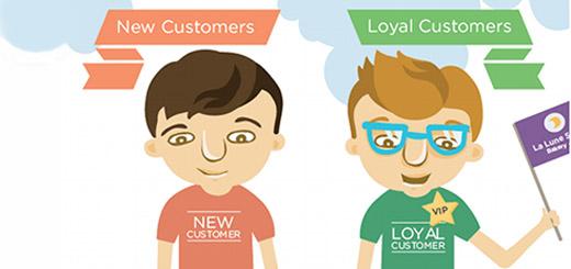 Читайте статью «Как начать продавать потерянным клиентам» на online-marketing.com.ua