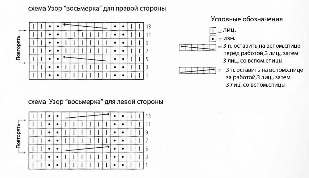 Как связать восьмерку спицами схема