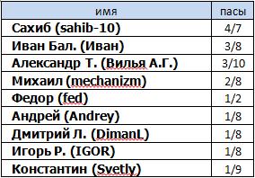 https://img-fotki.yandex.ru/get/26/231746077.0/0_157653_2c557aba_orig.png