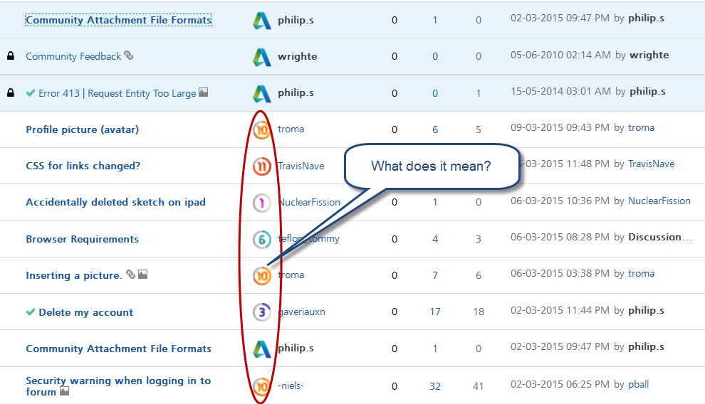 Solved: What mean numbers near username in forum list? - Autodesk