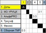 12ЧЖФЛ6х6-Суперлига-1ш.png