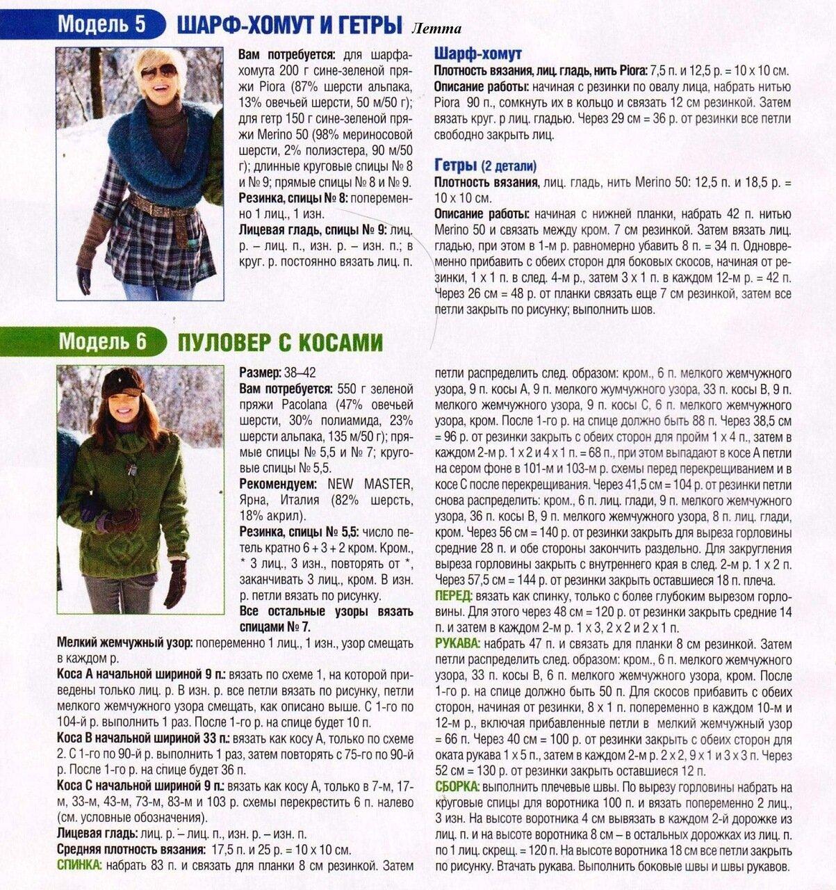 Вязаные шарфы 2018-2018 со схемами спицами женские с описанием и фото
