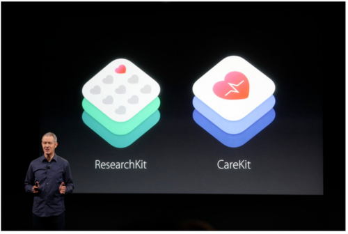 apple carekit apple watch