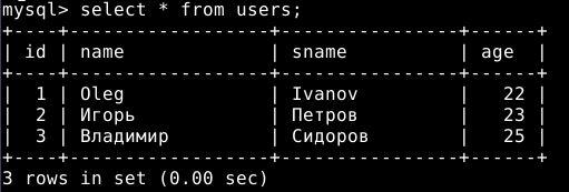 Изучаем SQL. №14. UTF-8 данные в консоли Linux