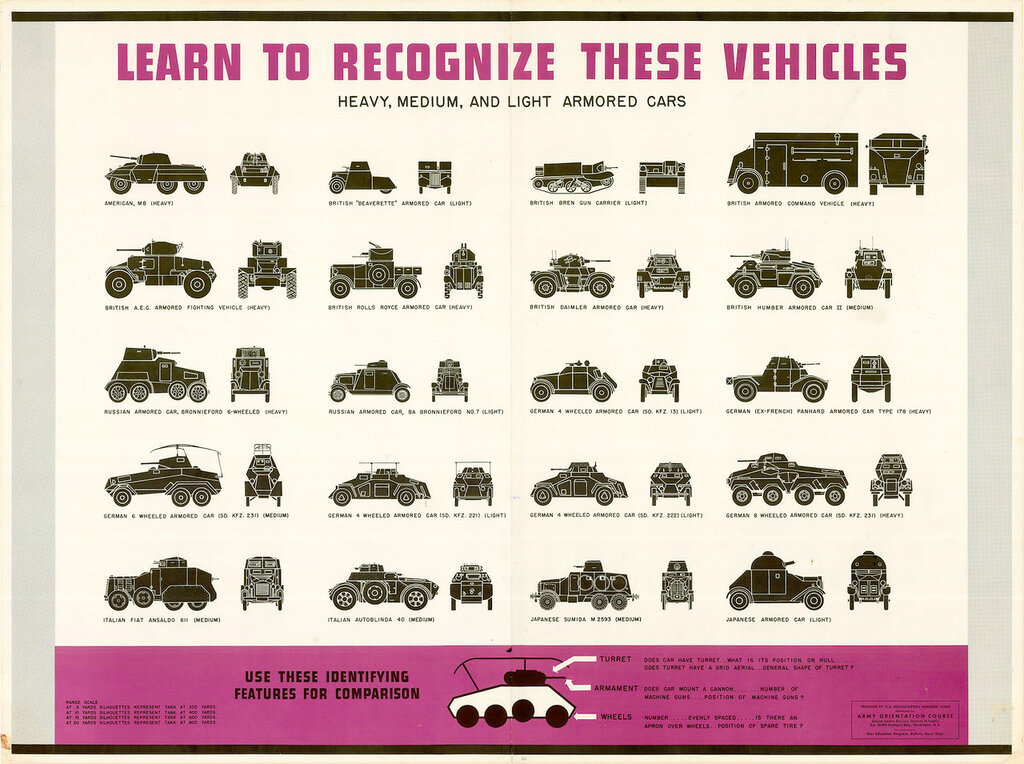 Learn to recognize these vehicles - heavy, medium, and light armored cars.