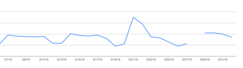 google-search-analytics-bug.png