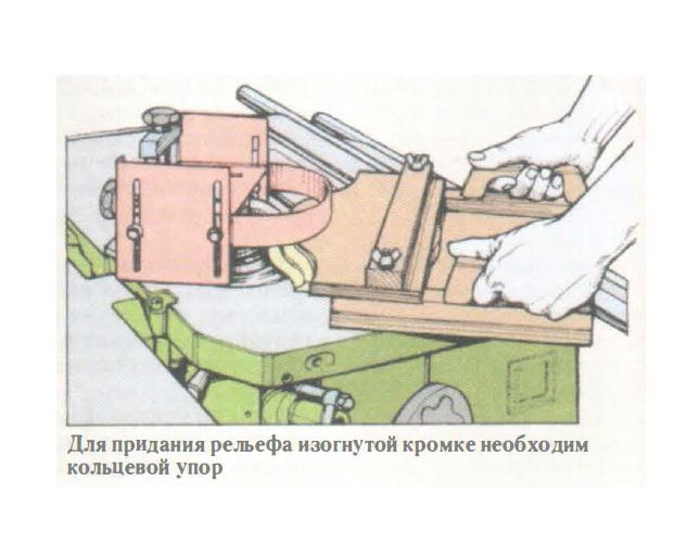 обработка изгнутой поверхности