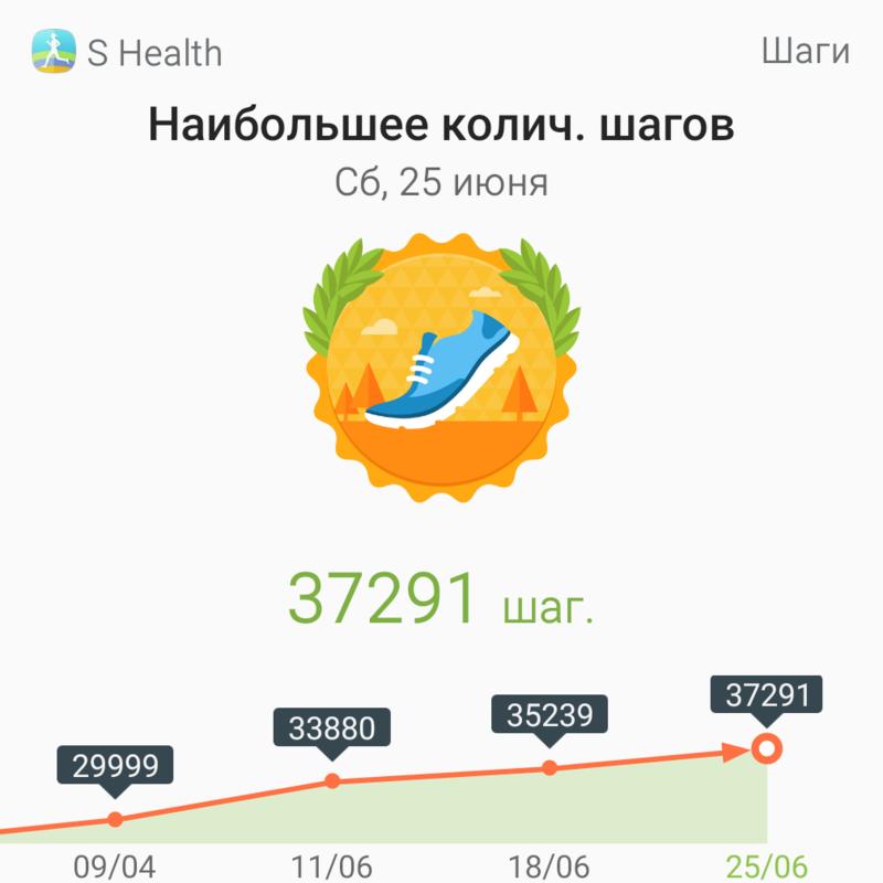 Пешие и велопрогулки по Краснодару - ищу компаньонов - Страница 4 0_81037_14fe2dd6_XL