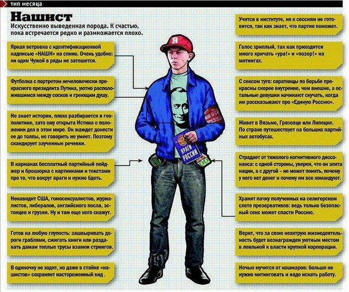 Типы современных мужчин от журнала MAXIM (фото)