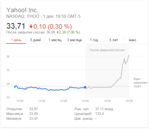 yahoo_shares.PNG