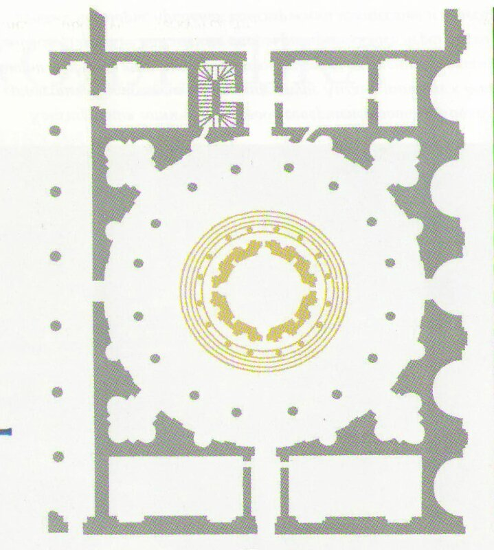 План Темпьетто
