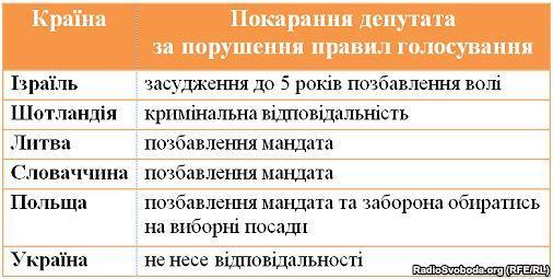 За введение военного положения голосовал один Турчинов: обнародована стенограмма заседания СНБО от 28 февраля 2014 года - Цензор.НЕТ 1107