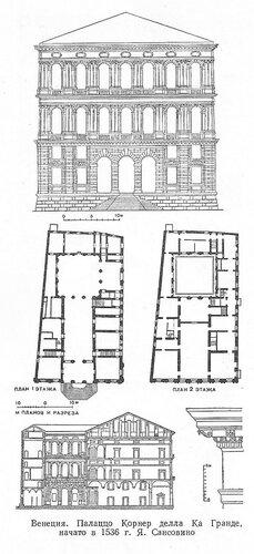 Палаццо Корнер делла Ка Гранде, чертежи