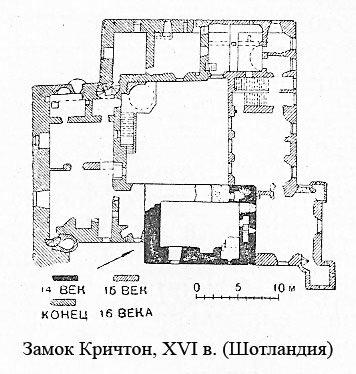 Замок Кричтон, чертежи