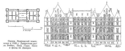 Мадридский замок в Париже, чертежи