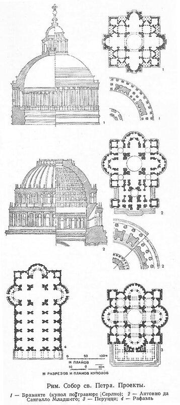 Собо� �в Пе��а в Риме п�оек� Микеланджело и д��ги�