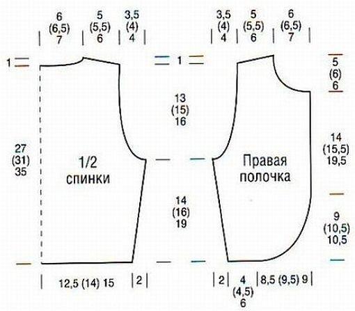 Меховое болеро для девочки 86-92 сшить выкройка 18