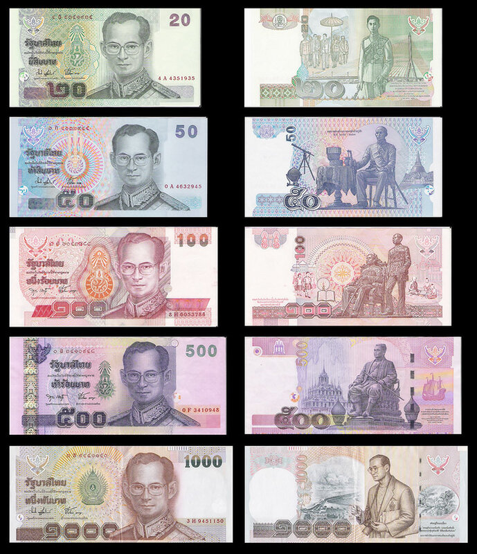 Курс обмена доллара на баты