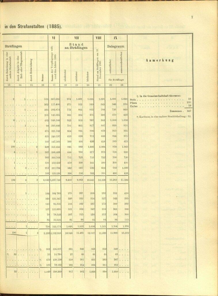 Движение заключенных 1885 2.jpg