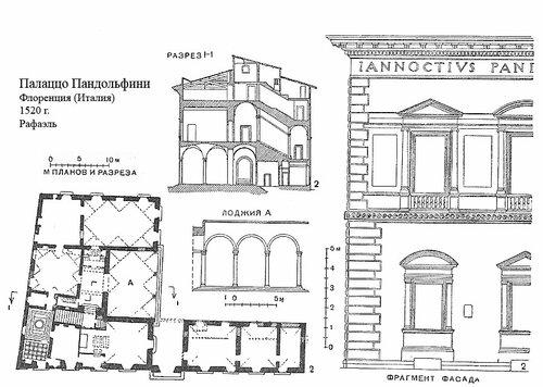 Палаццо Пандольфини, чертежи
