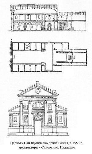 Церковь Сан Франческо делла Винья, архитекторы Сансовино, Палладио, чертежи